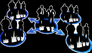 שיפור יחסים עם לקוחות